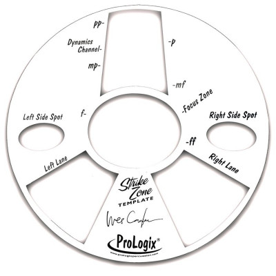ProLogix Wes Crawford Strike Zone Template